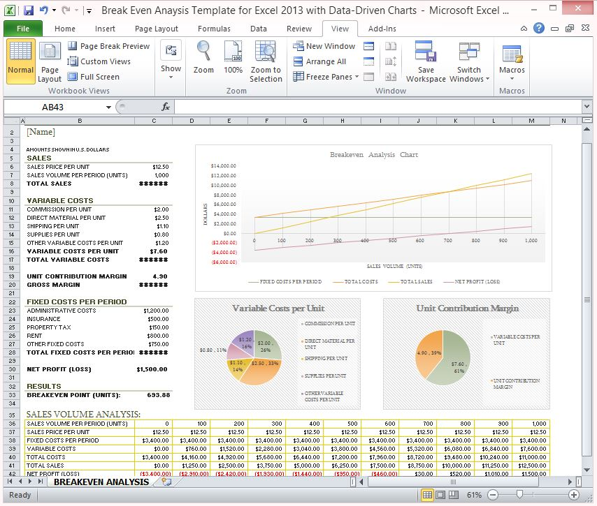 break even analysis template for excel 2013 with data driven charts