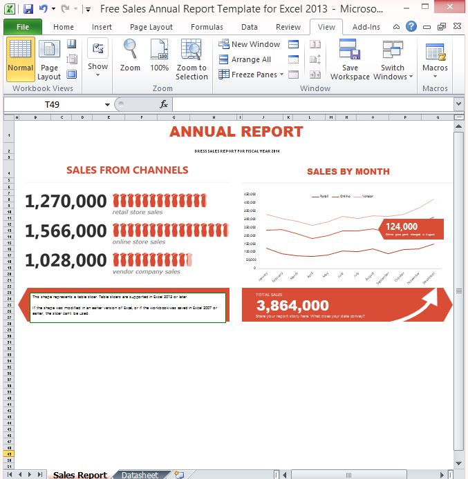 Sales Annual Report Template For Excel