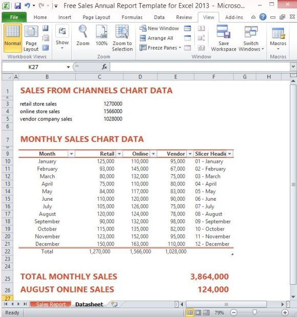 Free Sales Annual Report Template For Excel