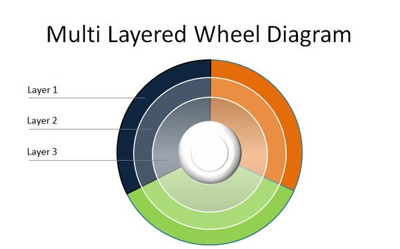 How to create concentric circles in powerpoint wheel diagram with concentric circles for powerpoint ccuart Images