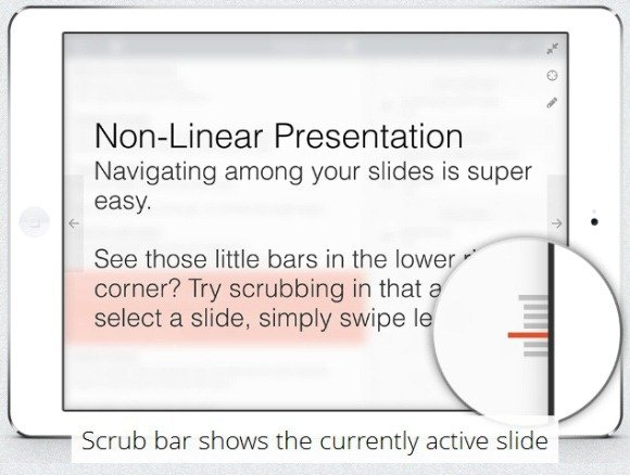 Annotate iPad Slides Using Pointer And Pen Tools