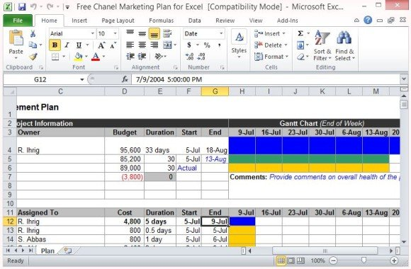 Channel Marketing Strategy Spreadsheet Contains Gantt Chart