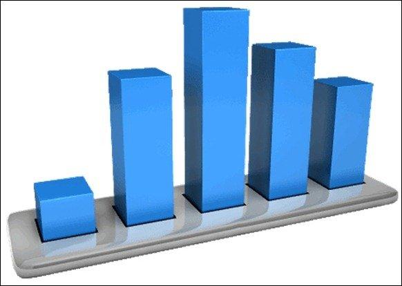 Graph High Earnings Animation