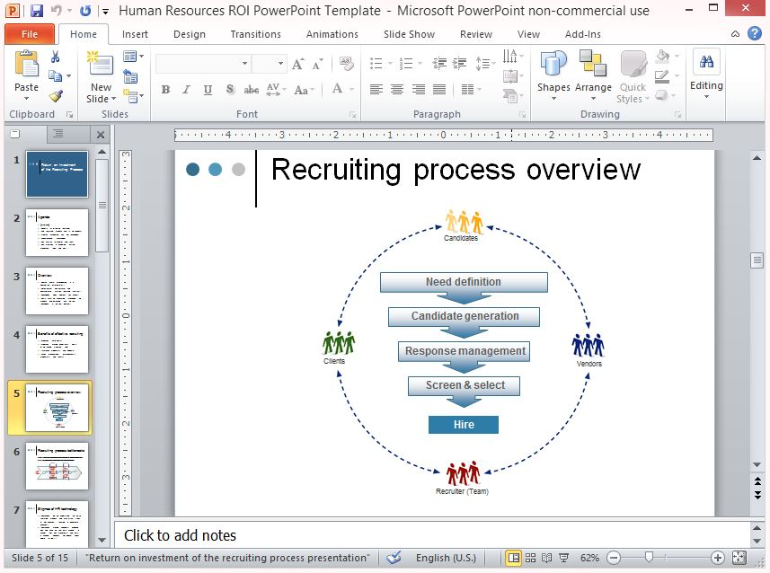 Human Resources Roi Powerpoint Template