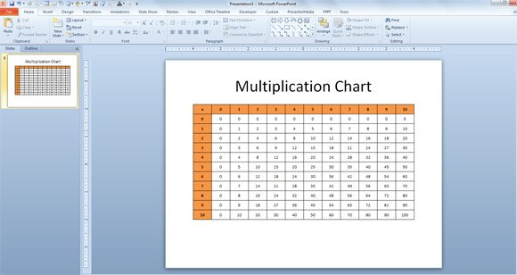 how to show work for multiplication