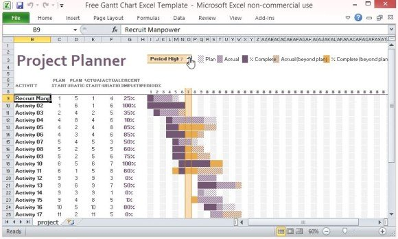 Free gantt chart excel template for Project activity plan template
