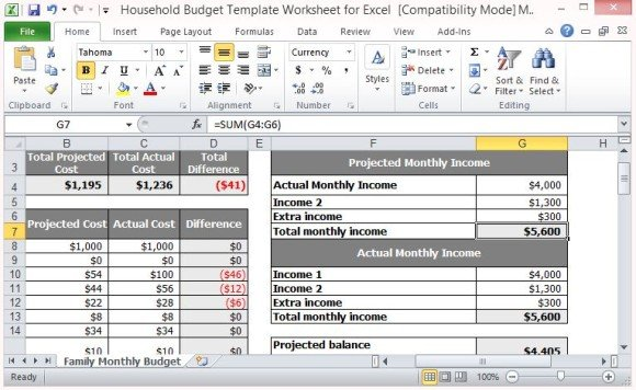 projected budget template