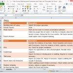 Track and Manage Maintenance Tasks