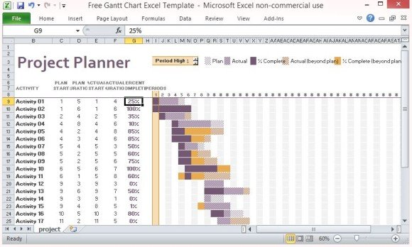 User Friendly And Well Designed Gantt Chart Template