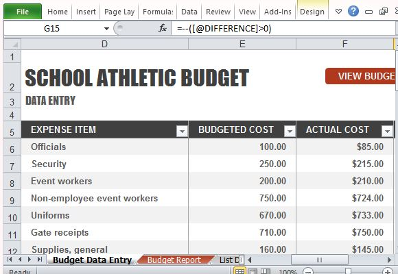 Athletic budget template for excel create a budget for your schools athletic program maxwellsz