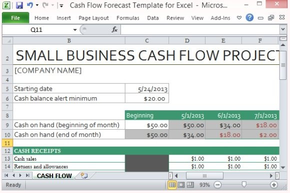 cash flow forecast template for excel