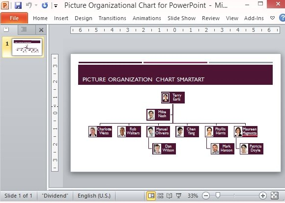 Picture Organizational Chart Template For PowerPoint - Free organizational chart template word 2010