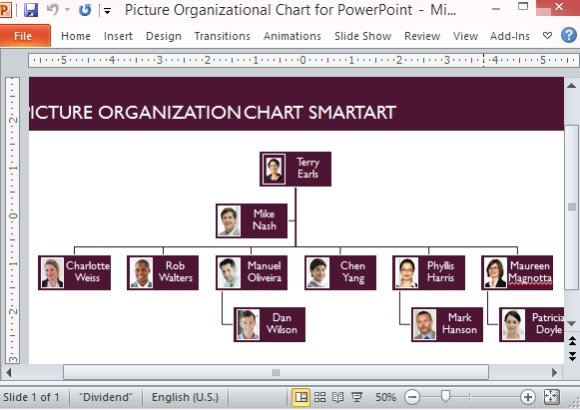Picture Organizational Chart Template For Powerpoint