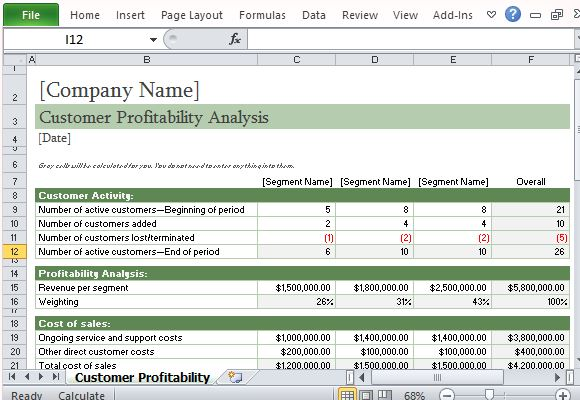 To Easily Perform A Customer Profitability Analysis In Excel