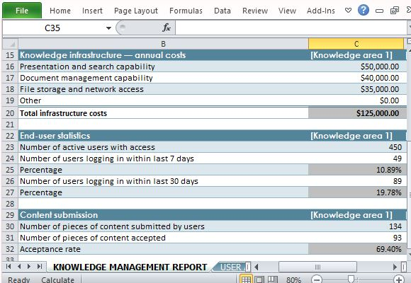 How to monitor knowledge management systems with excel determine and display user and infrastructure statistics data toneelgroepblik Gallery