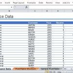 Generate a PivotTable Report from Hundreds of Data
