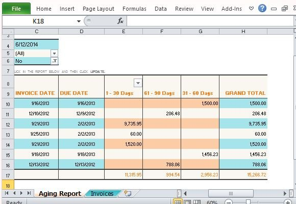Track Accounts Receivable With Invoice Aging Report Template For Excel - Invoice record keeping template