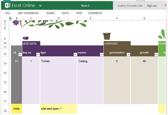 seedlings and plants trackers for any season
