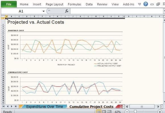 Show a Visual Representation of Your Project Costs and Budget
