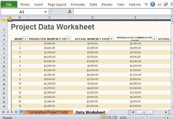 Free project budget template for excel 2013 for Budget to actual template