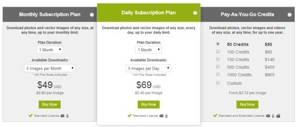 depositphotos subscription plan