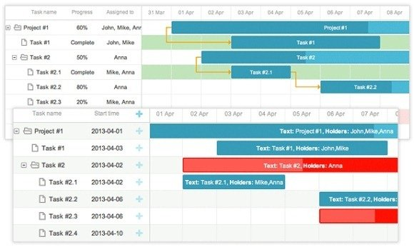 10 best gantt chart tools  u0026 templates for project management