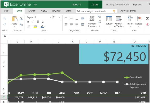 Profit And Loss Template For Excel Online