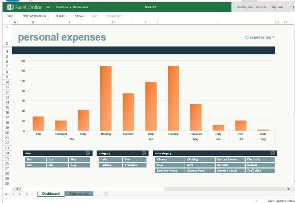 Free PowerPoint Templates  Personal Monthly Expense Report Template