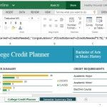Be on Your Toes with This College Credit Planner Template