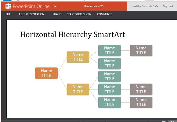 horizontal hierarchy organization chart template for powerpoint