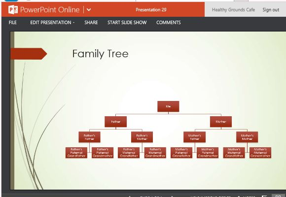 Family Tree Chart Maker Template For PowerPoint Online