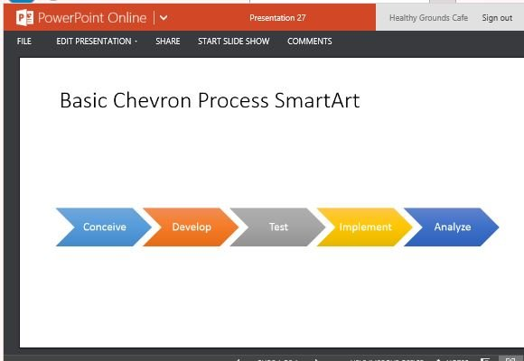 Process flow diagram template for powerpoint online standard template for showing all types of processes in diagrams toneelgroepblik Images