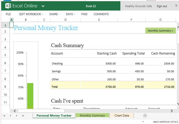 Personal Money Spending Tracker Template For Excel Online - Personal finance excel template
