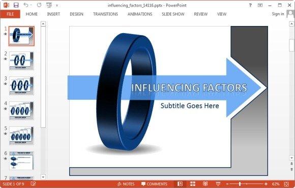 influencing factors powerpoint template