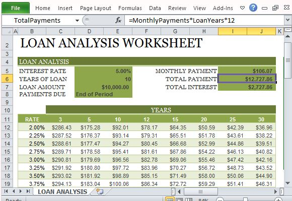 how to create a loan analysis worksheet in excel. Black Bedroom Furniture Sets. Home Design Ideas