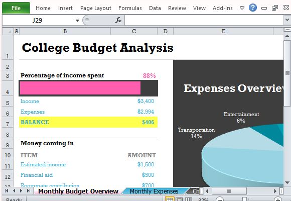 Student College Budget With Chart Template For Excel