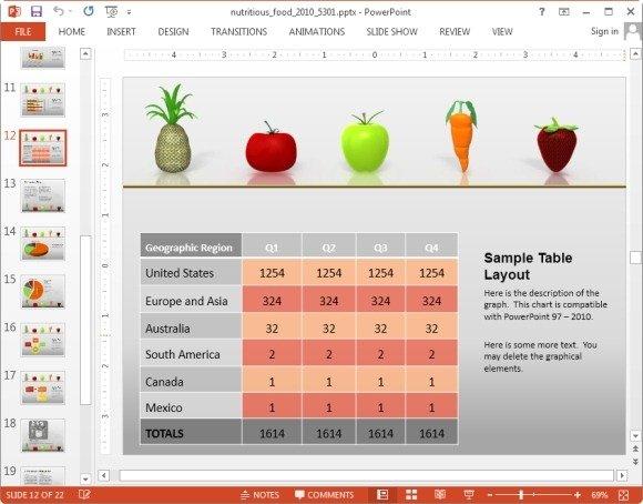 Create health charts