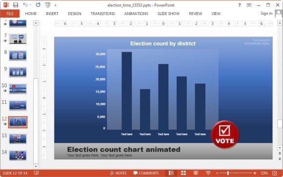 Election chart slide