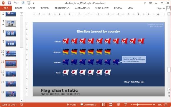 Global election comparison chart