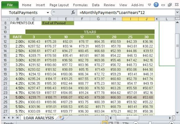 personal financial planning spreadsheet