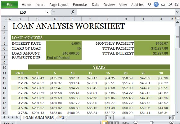 Loan Analysis Worksheet Templates For Personal And Corporate Loans  Loan Templates