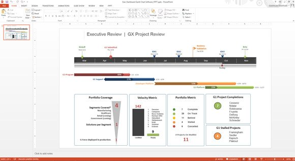 Project Presentation Tip: Include Project Visuals on your Scorecard