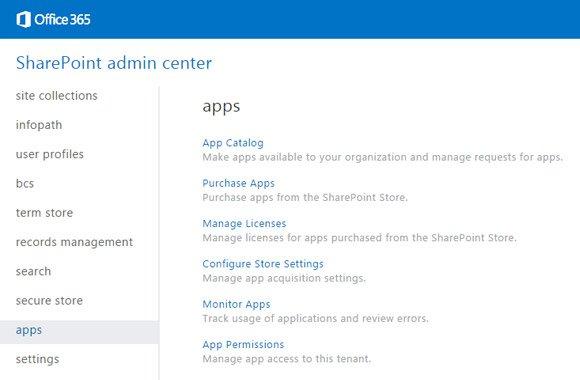sharepoint-admin-center