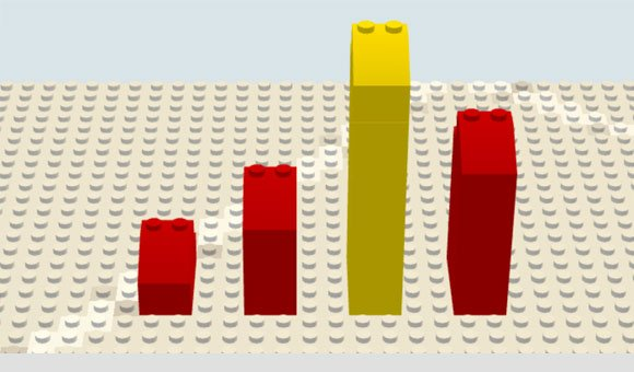 make creative powerpoint bar charts using lego bricks