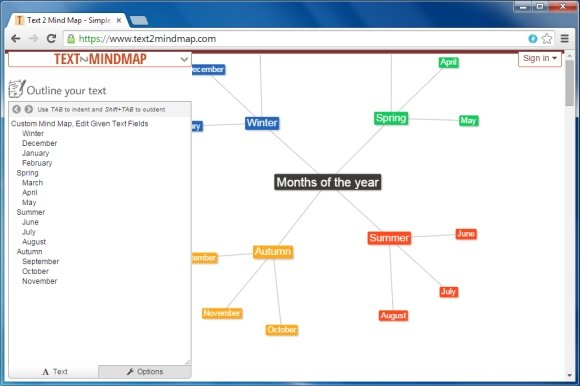 Create Free Concept Maps Online With Text 2 Mindmap