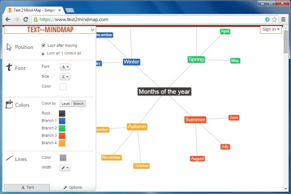 Customize your mind map