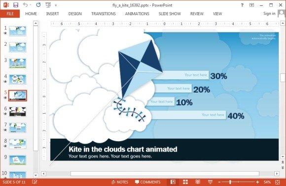Kite bar chart
