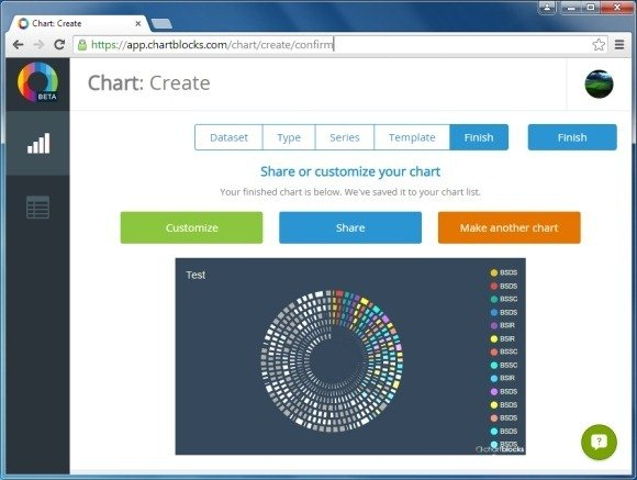 Sample chart generated using ChartBlocks