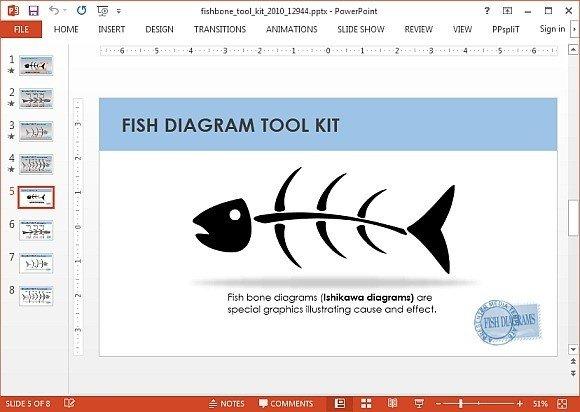 Ishikawa diagramg fppt ccuart Image collections