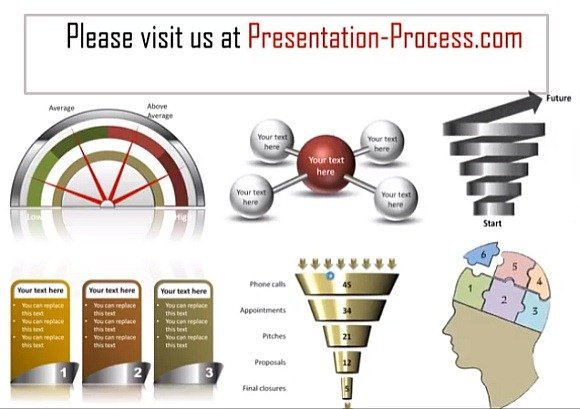 Presentation Process all in one bundle